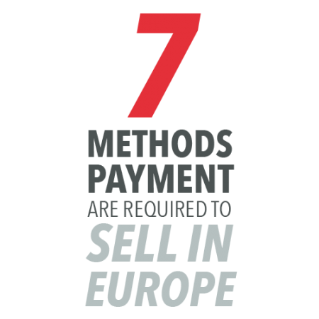 7 payment methods are required to sell in Europe
